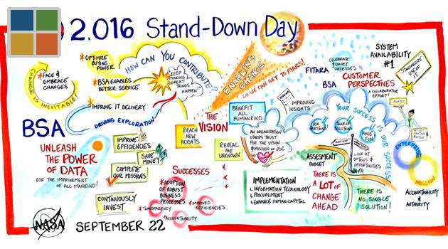 IRD 2.016 Stand Down Day