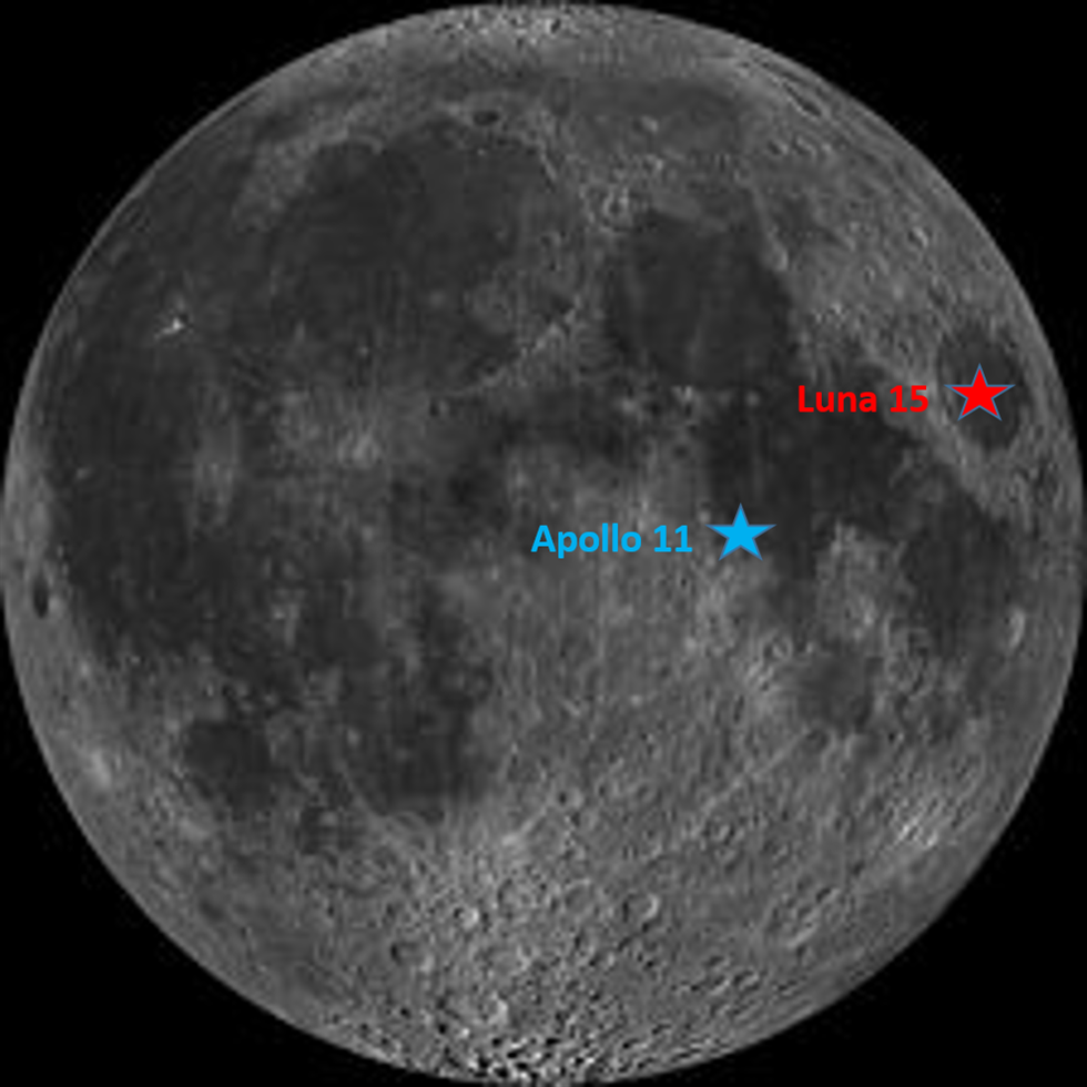 Relative locations of the Apollo 11 and Luna 15 landing sites. Image Credit: NASA